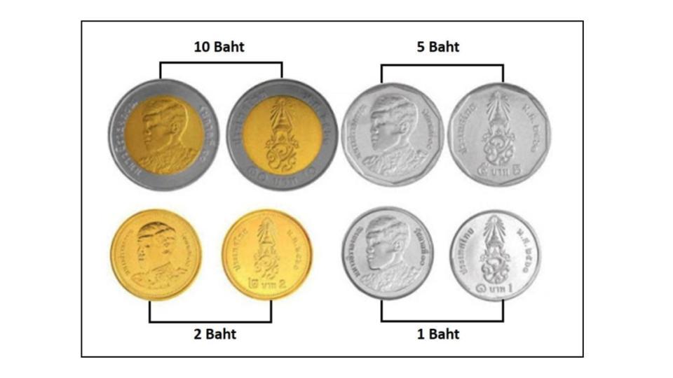 monedas_en_tailandia