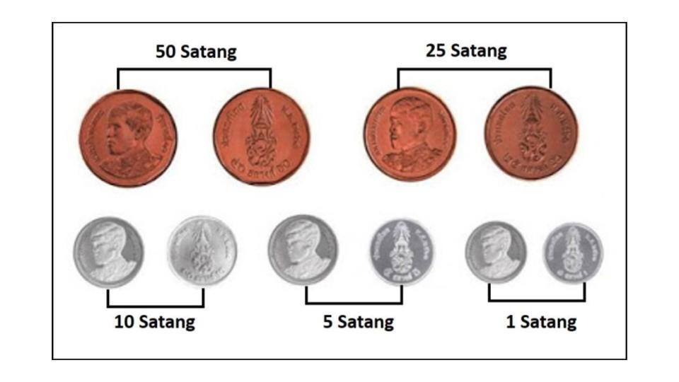 monedas_tailandesas